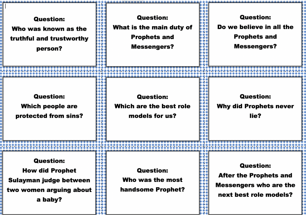 Characteristics Of The Prophet Flash Cards – Safar Resources