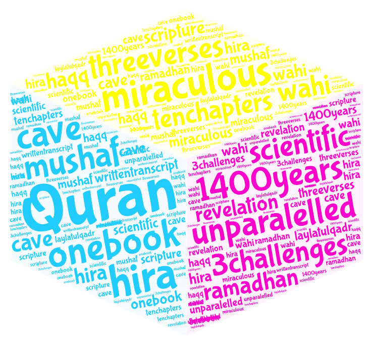 Buzz Words/Summary: The Miraculous Quran – Safar Resources